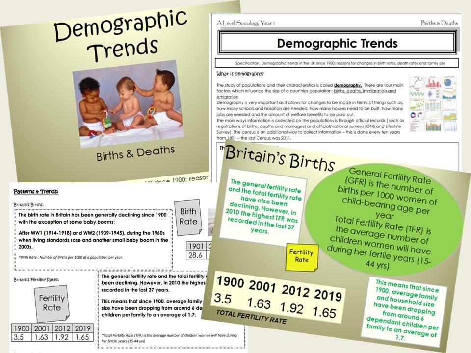 AQA Sociology - Year 1 - Families & Households - Births & Deaths