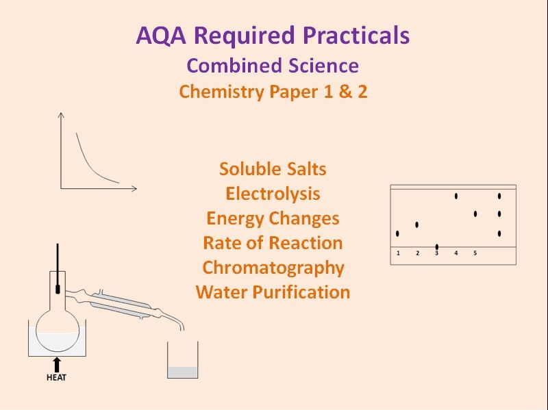 Required Practicals - AQA Combined Science Chemistry