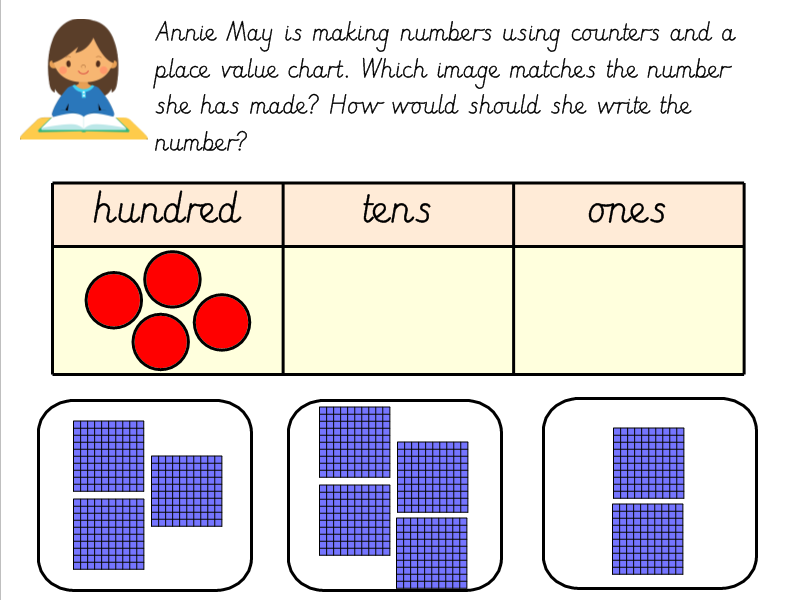 Year 3 Hundreds: Place Value Charts and Partitioning Hundreds Tens and Ones
