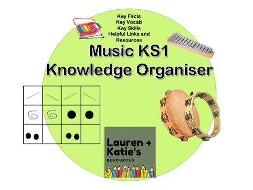 KS1 Music Knowledge Organiser