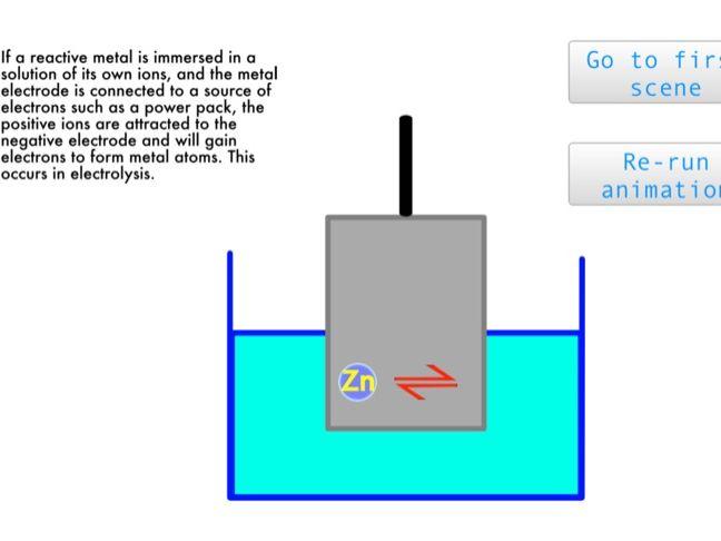 Zinc electrode