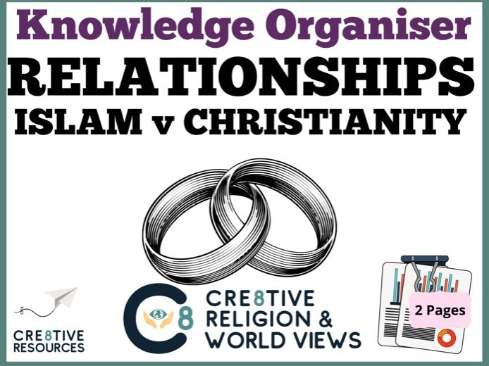 Relationships - Christianity and Islam