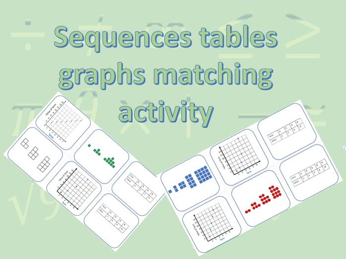 Sequences - tables - graph match
