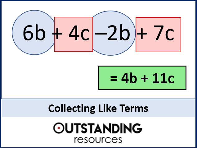 Simplifying Algebra including Collecting Like Terms (+ worksheet + matching activity)