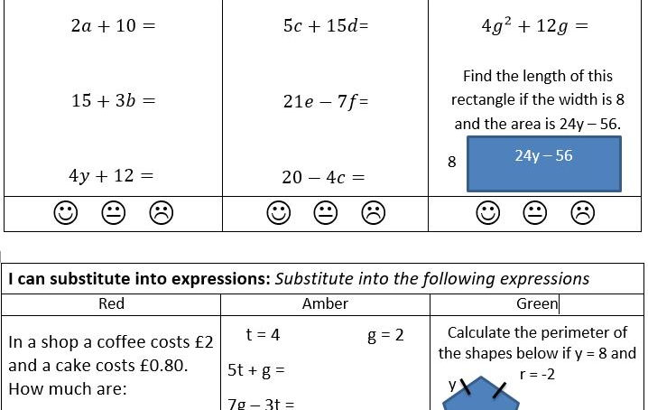 Algebraic manipulation worksheet/homework
