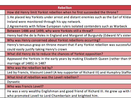 Ultimate Tudors Revision (A Level)