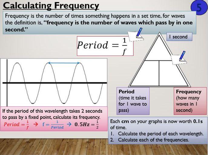 KS4 P11.2.1 Properties of waves (frequency)