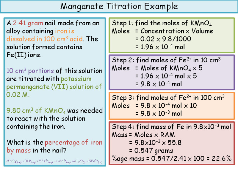Redox Titrations - Lesson and Worksheet