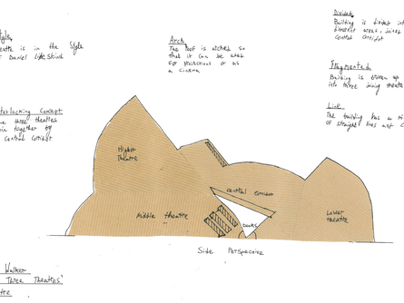 KS3 Architecture - Daniel Libeskind - Graded Outstanding