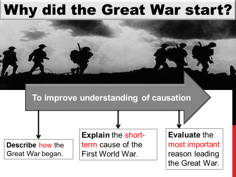 The assassination of Franz Ferdinand (The short-term causes of WW1)