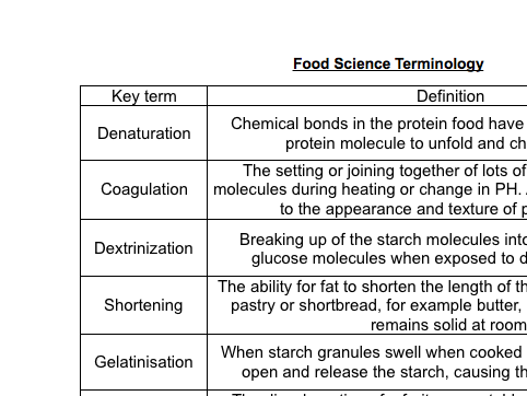 Food Science Glossary activity