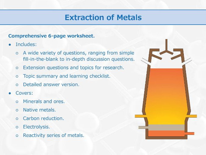 Extraction of Metals [Worksheet]