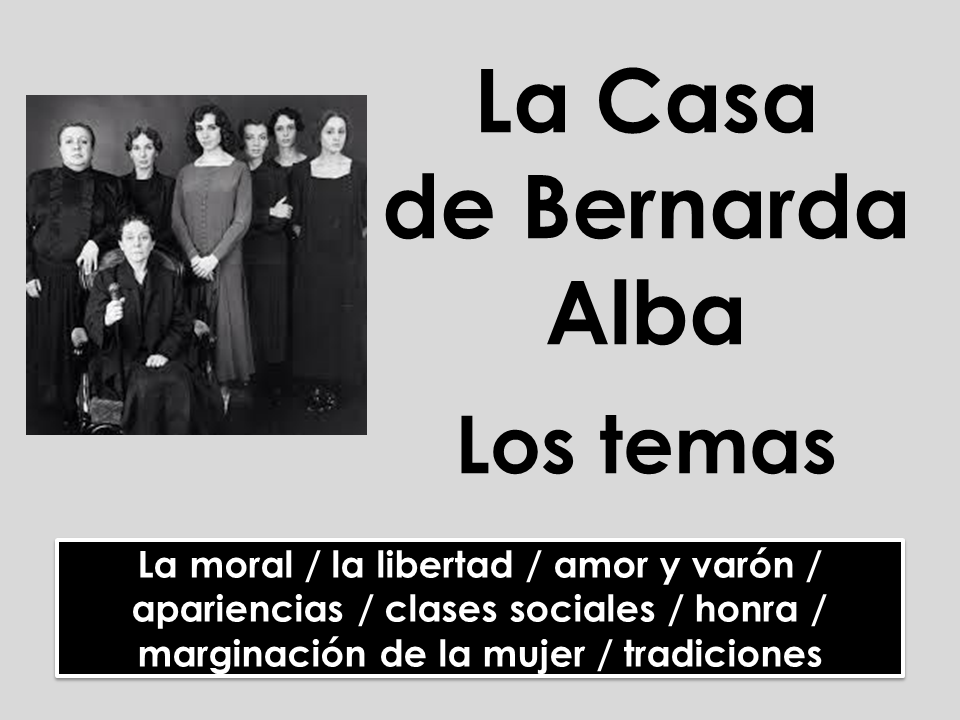 AQA/Edecxel A-level Spanish: La Casa de Bernarda Alba - Los temas
