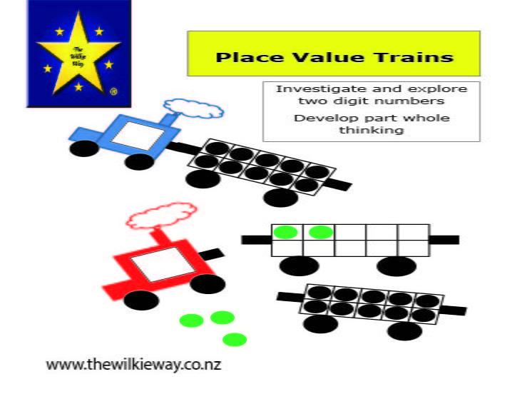 Place Value Trains