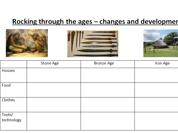 Stone Age, Bronze Age and Iron Age worksheets