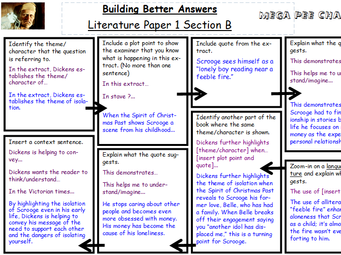 AQA New Spec Lit -A Christmas Carol Building Better Answer Grid | Teaching Resources