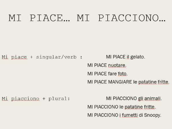 Italian GCSE 'piacere' and i vestiti lesson