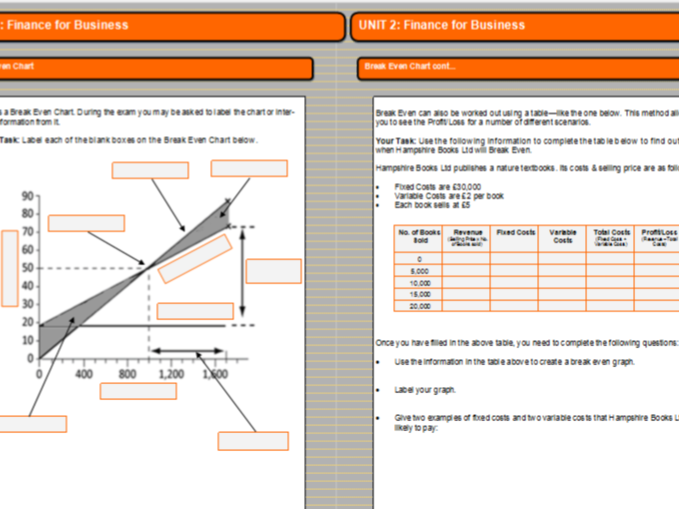 BTEC First Business - Unit 2 Student Booklet