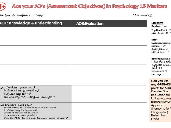 A Level Psychology 16 mark answer planning grid