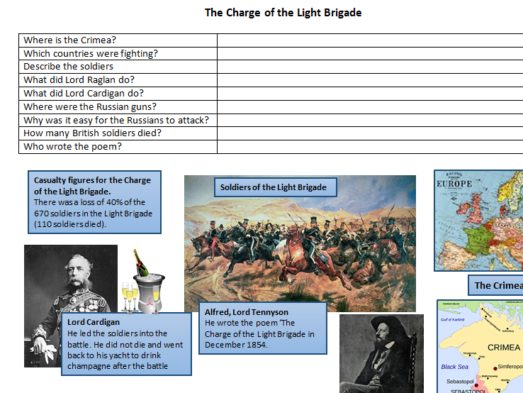 The Charge of the Light Brigade (Power and Conflict) revision, context and sequencing
