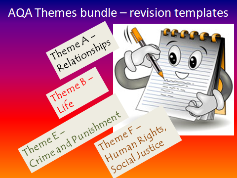 Revision templates for AQA GCSE RS Themes A,B,E,F