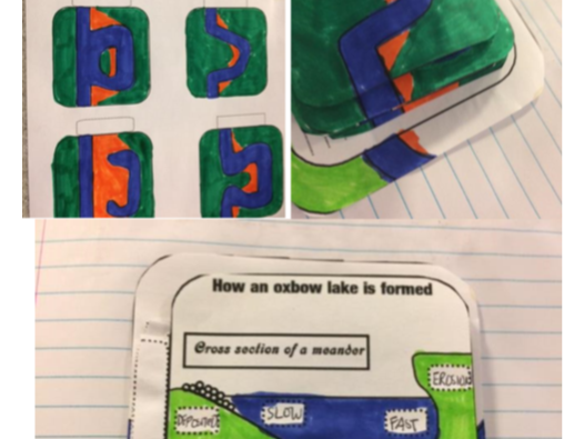 Formation of an ox bow lake & cross section of a meander foldable interactive notebook resource