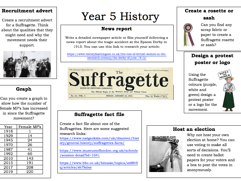 Year 5: History - The Suffragettes