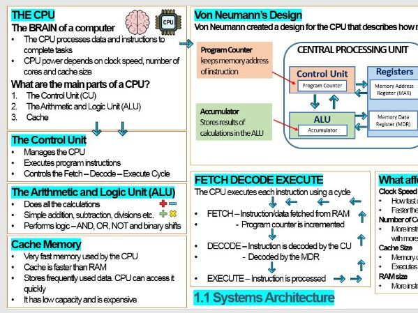 1.1 System Architecture Revision Notes and Exam Style Questions (OCR GCSE Computer Science)
