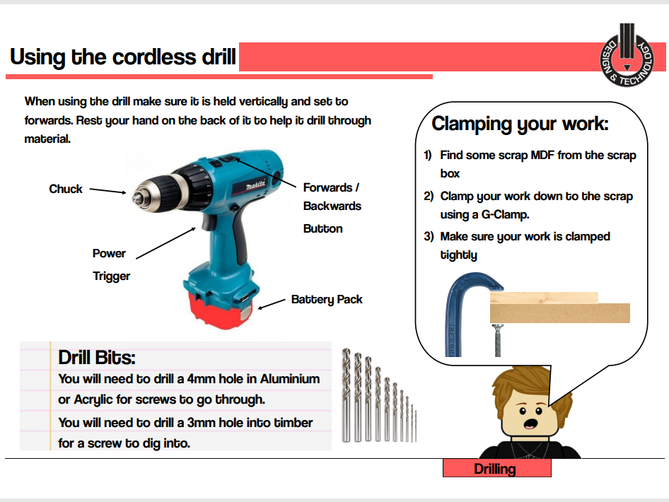 D&T Visual Aids for use in the workshop