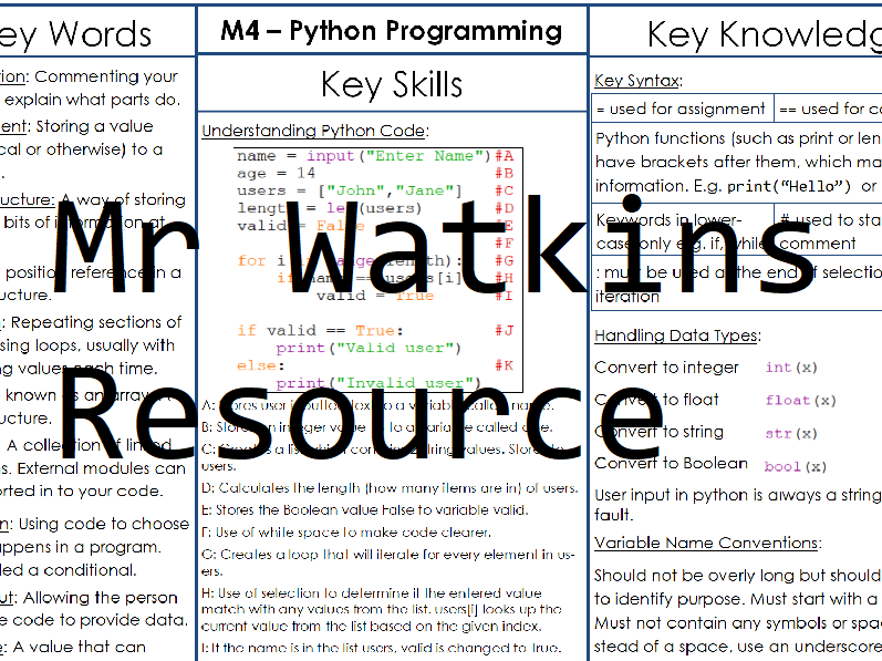 GCSE Computer Science Knowledge Organiser - Python Programming