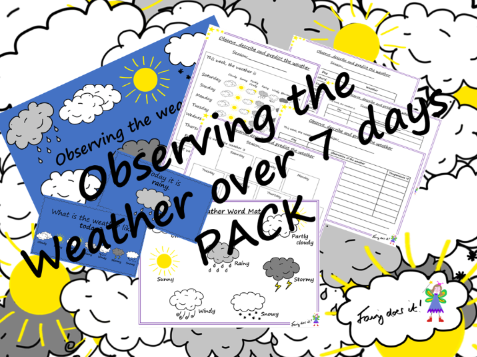 Weather Observation and Recording PACK – Record over 7 days