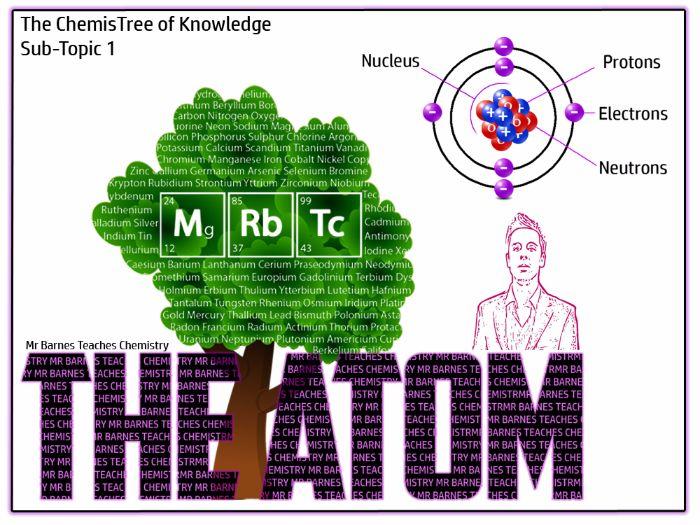 The Atom GCSE 2016 Revision Guide