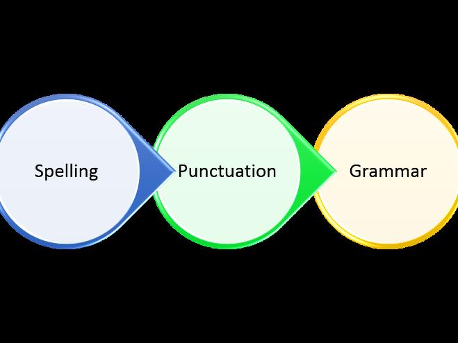 summer quiz spelling, grammar and punctuation revision