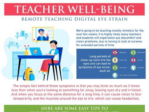 Remote teaching teacher well-being - How to avoid digital eye strain