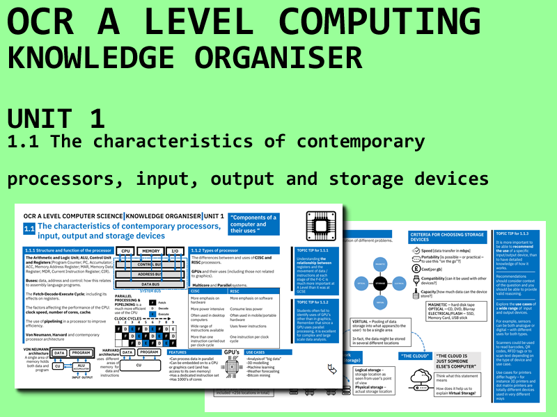 A Level Computing Knowledge Organiser Unit 1 Topic 1.1