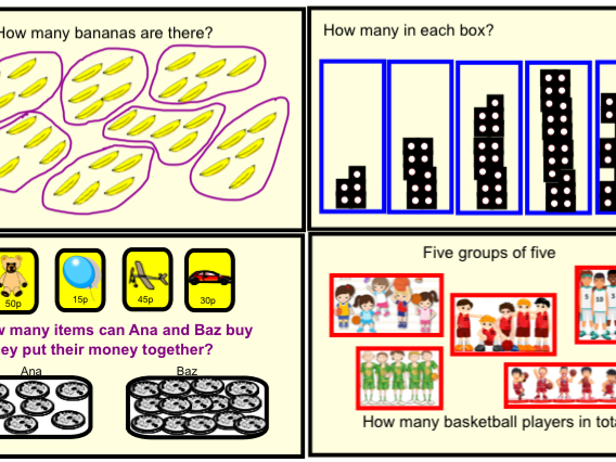 Year 1 Multiplication & Division - Counting in 5's (pptx)