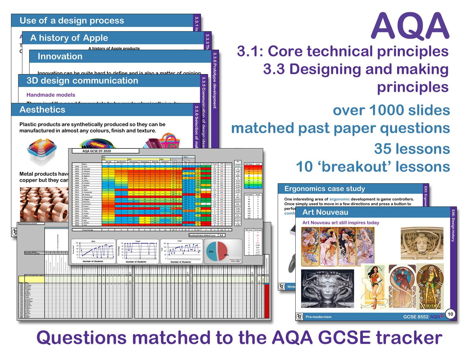 AQA D&T GCSE teacher toolkit (timbers and wood)