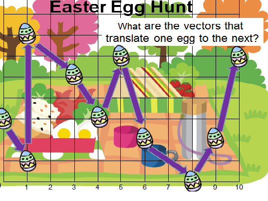 Easter Maths PowerPoint Quiz