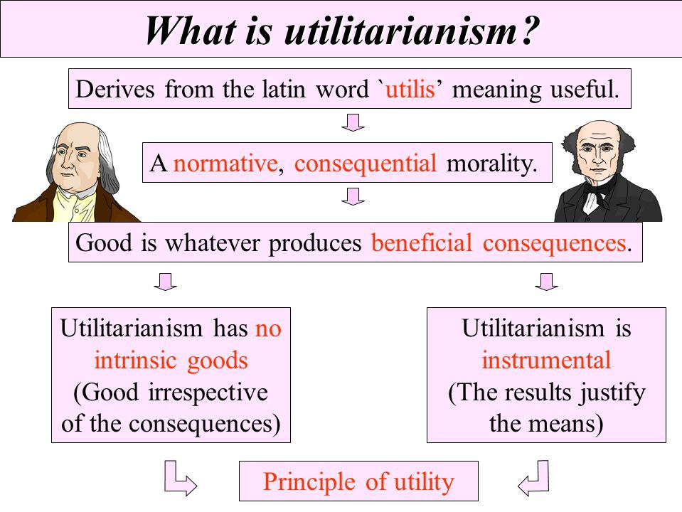 AQA Moral philosophy - utilitarainism full resource