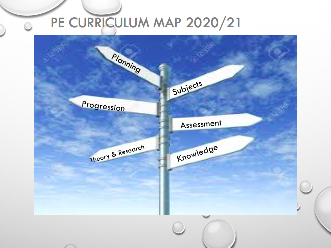 Whole Primary School  PE Curriculum Map