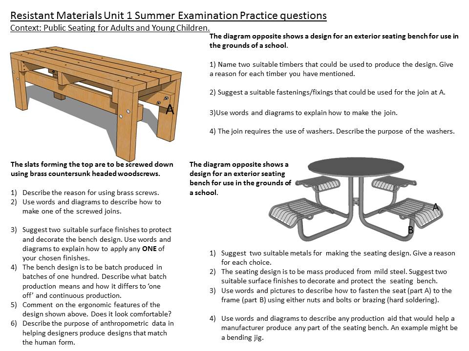 Resistant Materials exam preparation 2017,   Unit One. (Materials, Components and Applications),