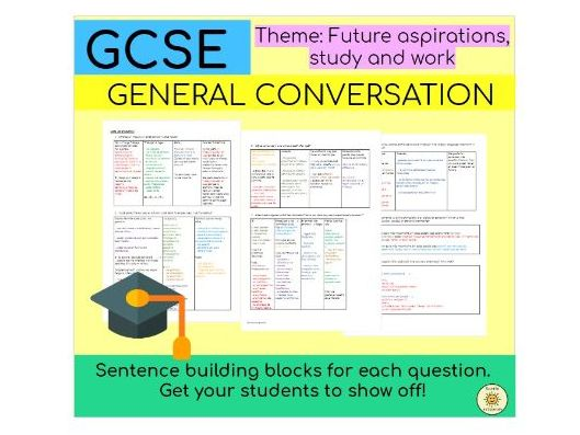 Future aspirations, study and work (jobs) Sentence building blocks Spanish GCSE- Los trabajos
