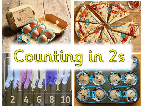 Counting in 2s Powerpoint Activity