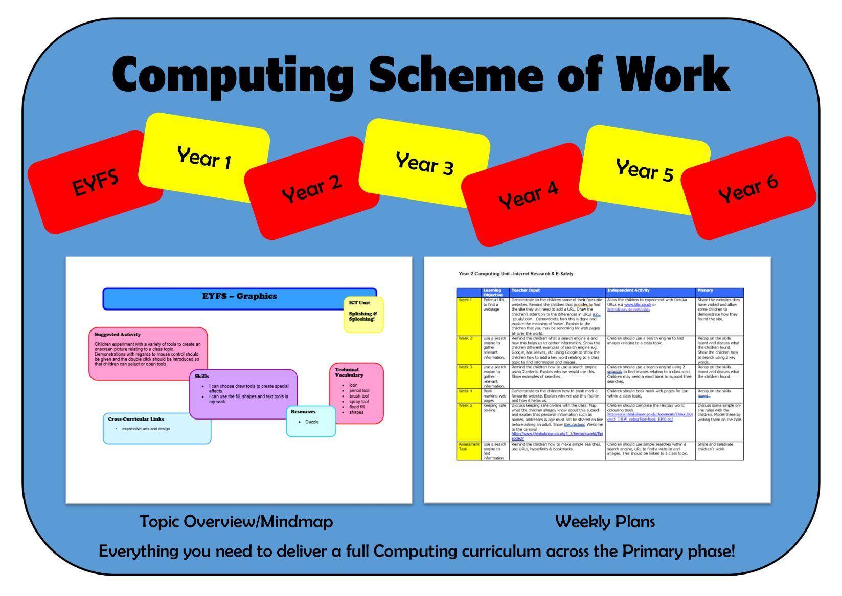 Primary 3-11 Computing Scheme of Work
