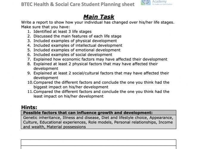 NEW BTEC Tech Awards - Health and Social care - Student Planning Sheets - Component 1