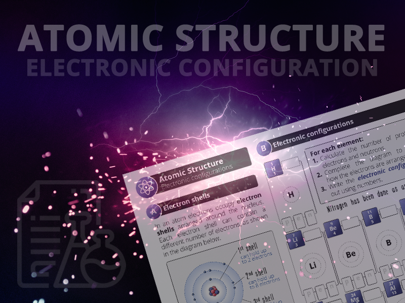 Atomic Structure - Electronic configuration