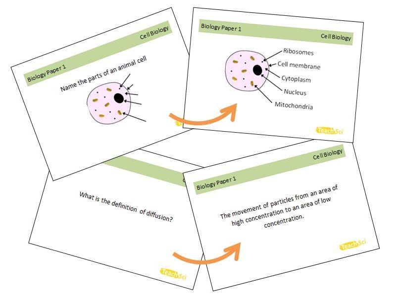 AQA GCSE Science Flashcards (Paper 1s)