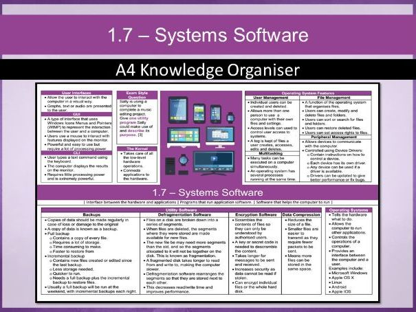 J276 1.7 Systems Software (Computing) Knowledge Organiser