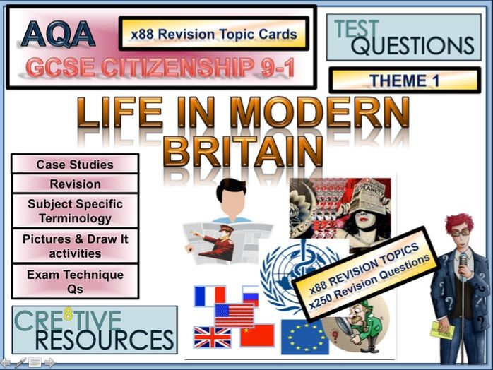 AQA Citizenship GCSE Theme 1: Life in Modern Britain Revision Topic Cards