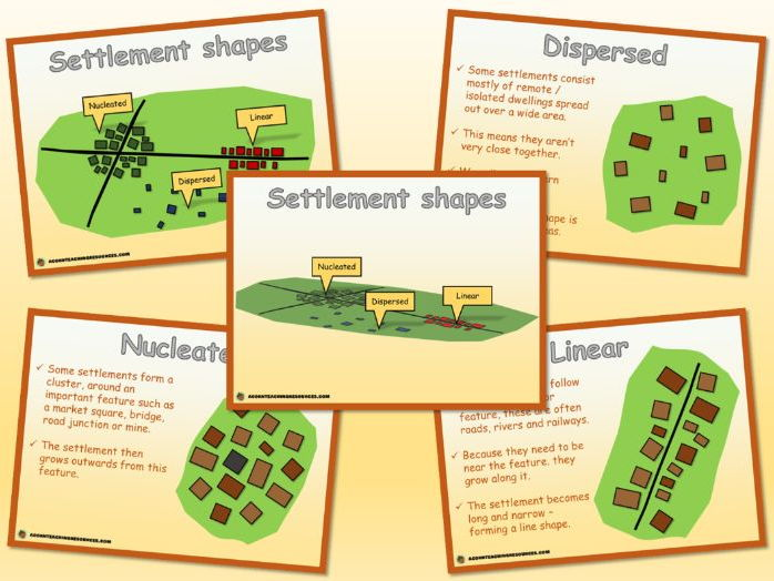 Settlement shape posters